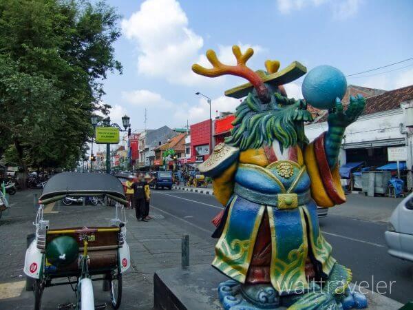 ジョグジャカルタ マリオボロ インドネシア旅行