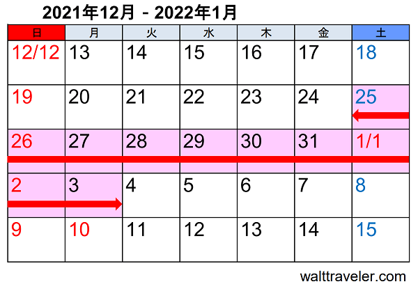 年末年始休み 正月休み 2021 2022 大企業 カレンダー
